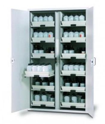 Slika za safety cabinet sl-classic
